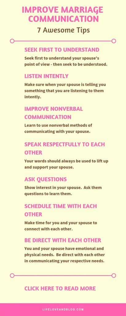 marriage communication infographic